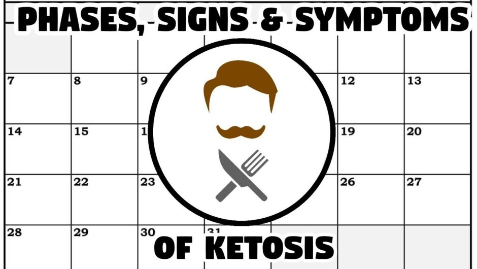 Keto Guide – Phases, Signs & Symptoms of Ketosis (+ Fat Adaptation).