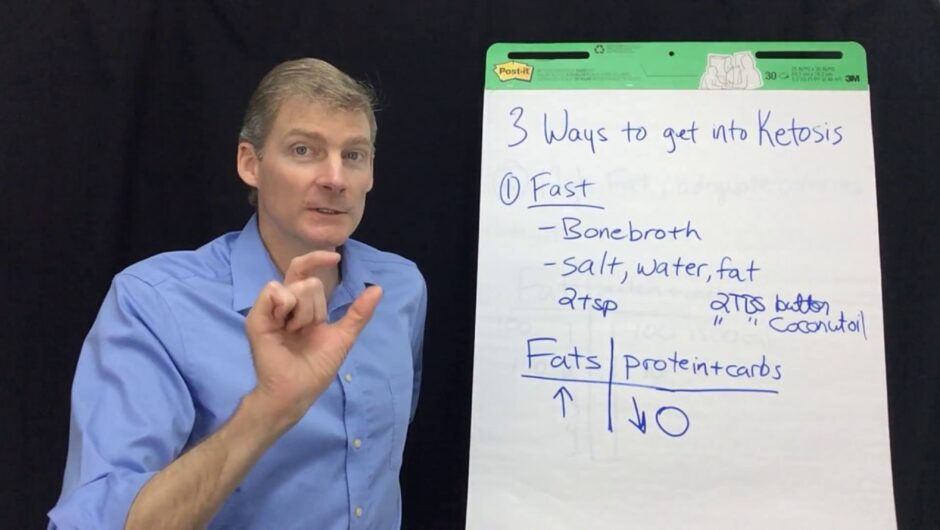 3 Ways to Get Into Ketosis. #3 is Easiest and Fastest.