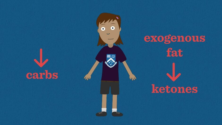 Ketosis: Using fat for energy instead of sugar